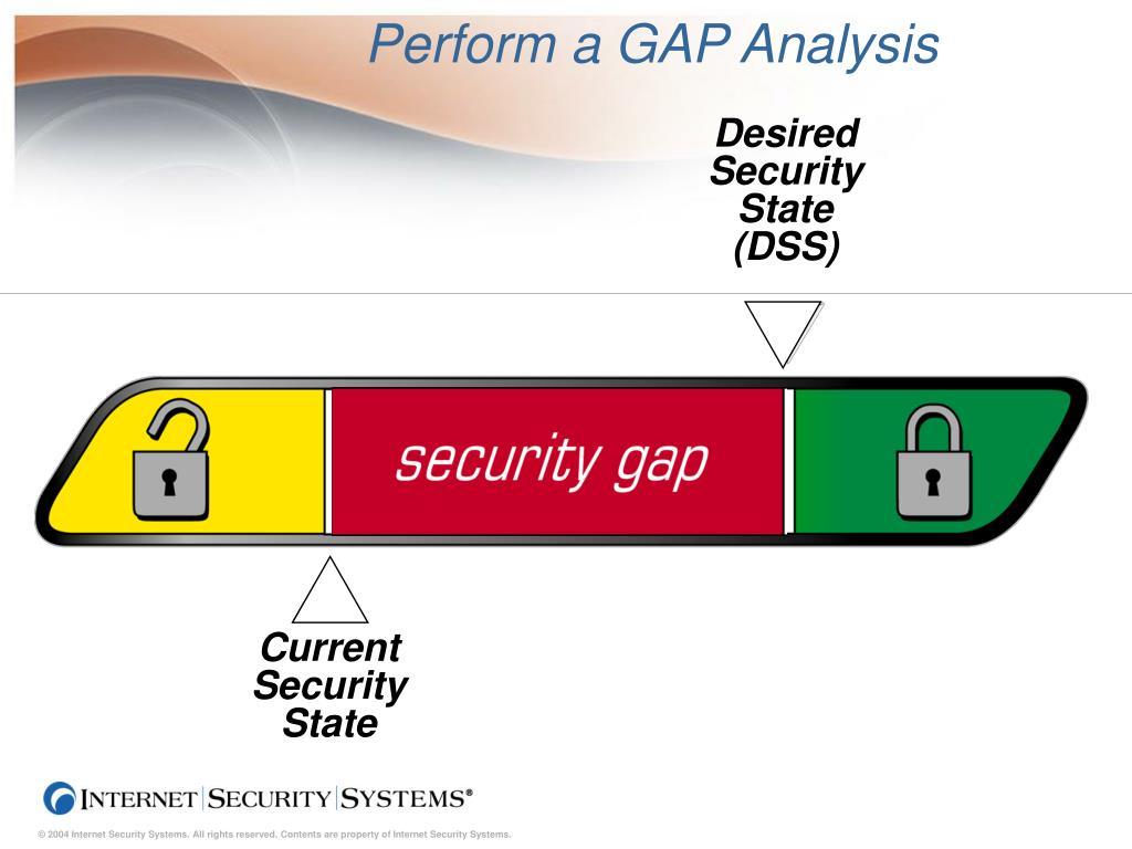 Perform a GAP Analysis