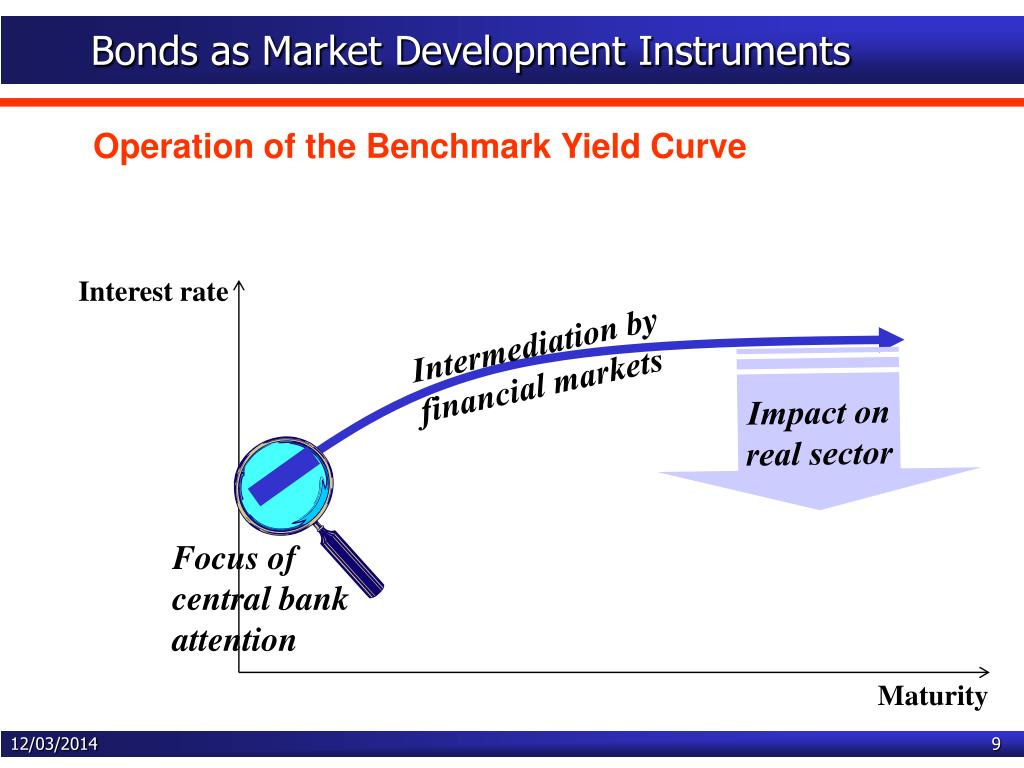 Bonds as Market Development Instruments