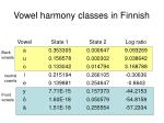 vowel harmony classes in finnish