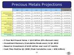 precious metals projections