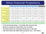 silica financial projections