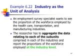 example 6 22 industry as the unit of analysis