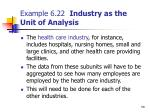 example 6 22 industry as the unit of analysis58