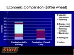 economic comparison 8 bu wheat