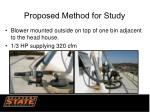 proposed method for study21