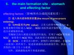 6 the main formation site stomach and effecting factor