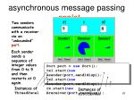 asynchronous message passing applet