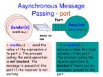 asynchronous message passing port