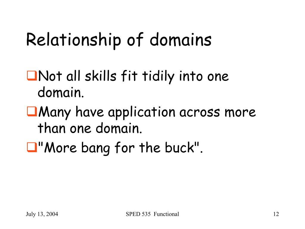 Relationship of domains