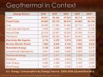 geothermal in context