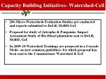 capacity building initiatives watershed cell