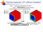 thermal response cft without insulation