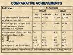 comparative achievements
