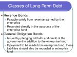 classes of long term debt