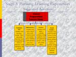 stage 3 planning learning experiences suggested activities