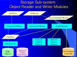 storage sub system object reader and writer modules