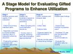 a stage model for evaluating gifted programs to enhance utilization