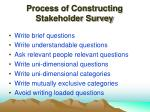 process of constructing stakeholder survey