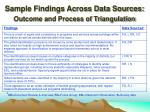 sample findings across data sources outcome and process of triangulation