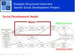 example structured interview seattle social development project