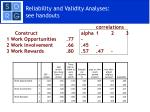 reliability and validity analyses see handouts