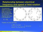relationship between electrical frequency and speed of field rotation11