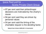 ipsos reid poll for scotia private client group