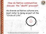 how do native communities discuss the death process18