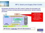 wp 3 serial level supply chain control