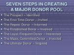seven steps in creating a major donor pool