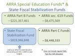 arra special education funds state fiscal stabilization funds