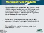 municipal fund products