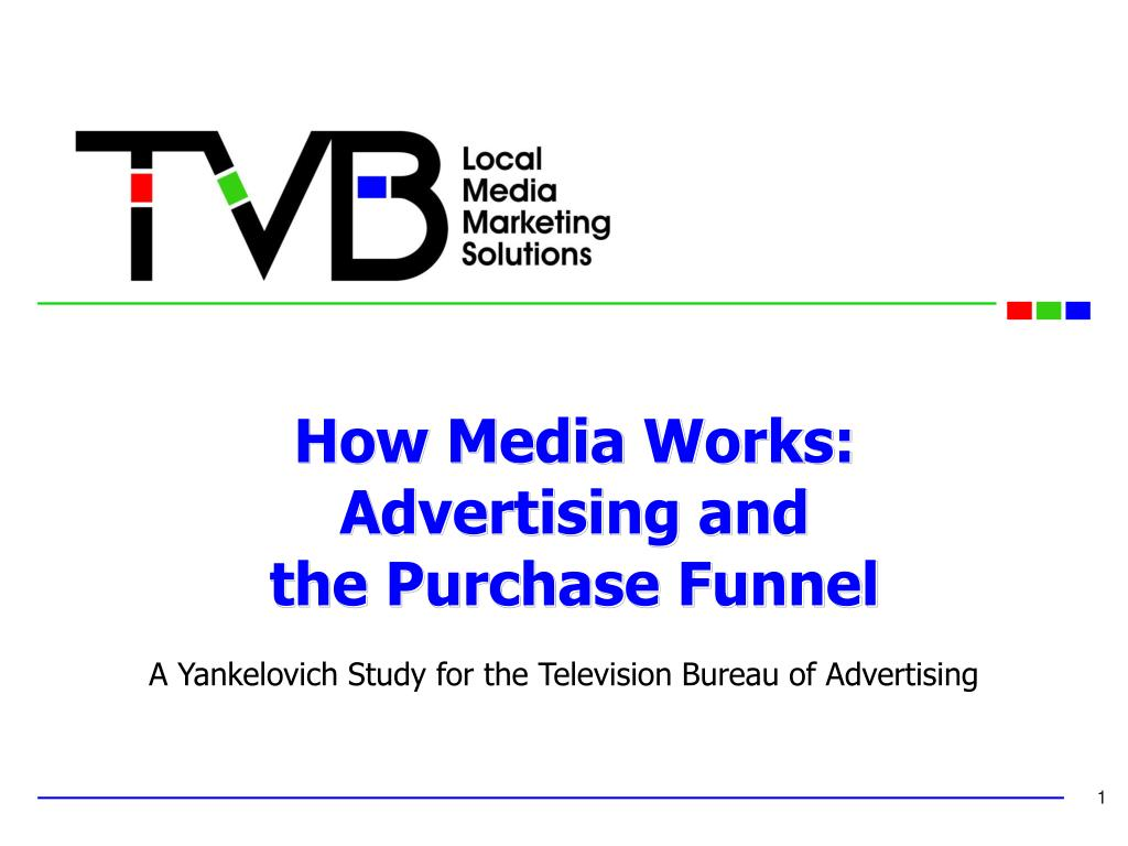 how media works advertising and the purchase funnel l.