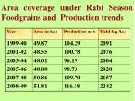 area coverage under rabi season foodgrains and production trends
