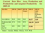 current boro rice area production and productivity and targeted productivity for 2009 10