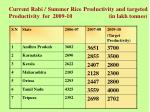 current rabi summer rice productivity and targeted productivity for 2009 10 in lakh tonnes