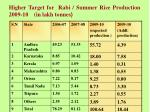 higher target for rabi summer rice production 2009 10 in lakh tonnes