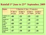 rainfall 1 st june to 23 rd september 2009
