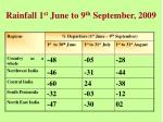 rainfall 1 st june to 9 th september 2009