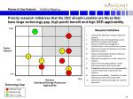 research gap analysis initiative mapping
