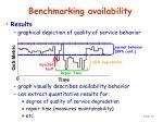 benchmarking availability