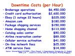 downtime costs per hour