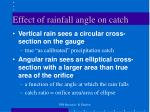 effect of rainfall angle on catch