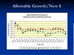 allowable growth new