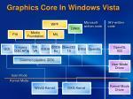 graphics core in windows vista