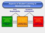 aspects of student learning in service learning