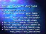 axis 3 syndrome diagnosis13