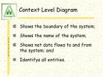 context level diagram