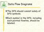 data flow diagrams31