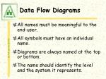 data flow diagrams32
